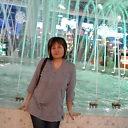 Фотография девушки Наташа, 49 лет из г. Белгород