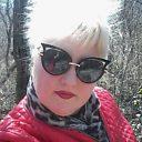 Фотография девушки Olga, 30 лет из г. Ялта
