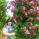Фотография девушки Аурелия, 41 год из г. Слободзея