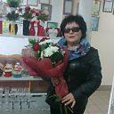 Фотография девушки Людмила, 48 лет из г. Светлогорск