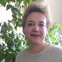 Фотография девушки Аннушка, 41 год из г. Кишинев